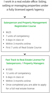 Flow Chart of Courses to Full Real Estate license - Property